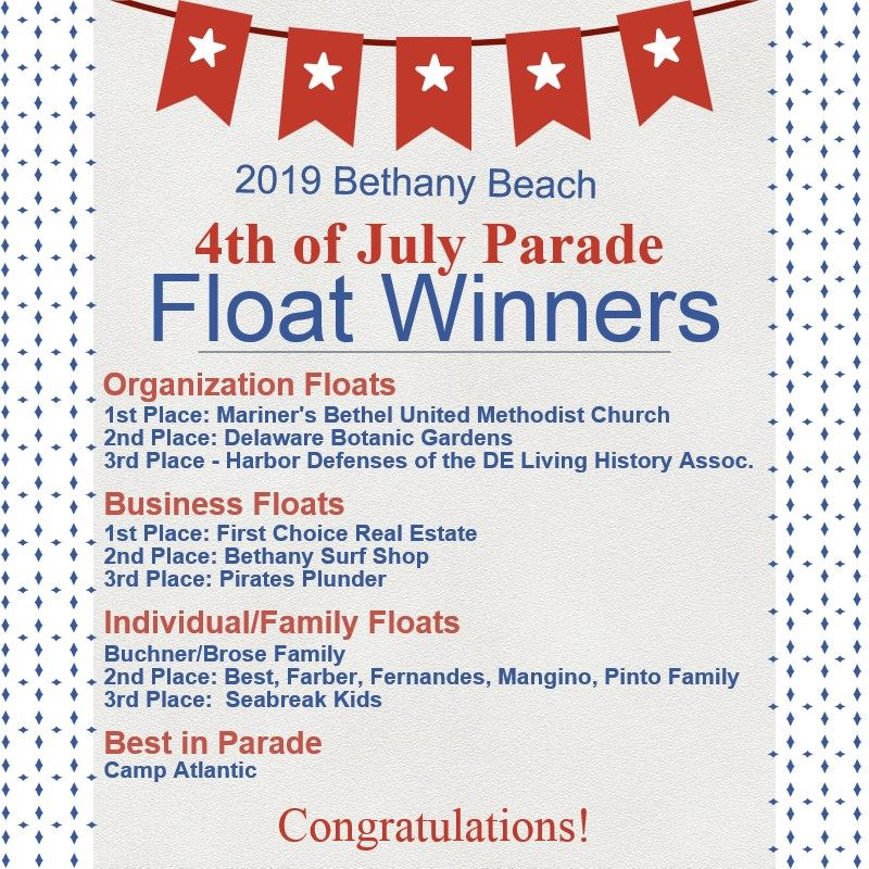 Float Winners